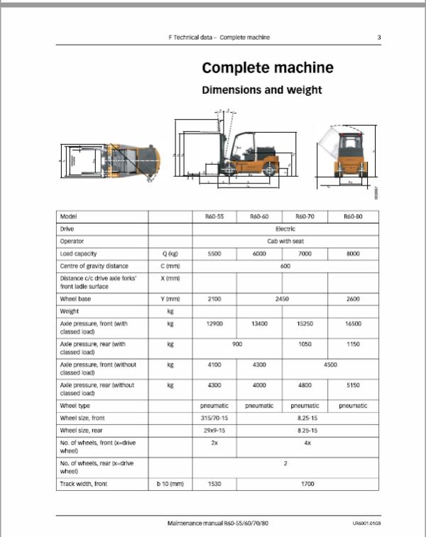 Still Electric Fork Truck R60-55, R60-60, R60-70, R60-80