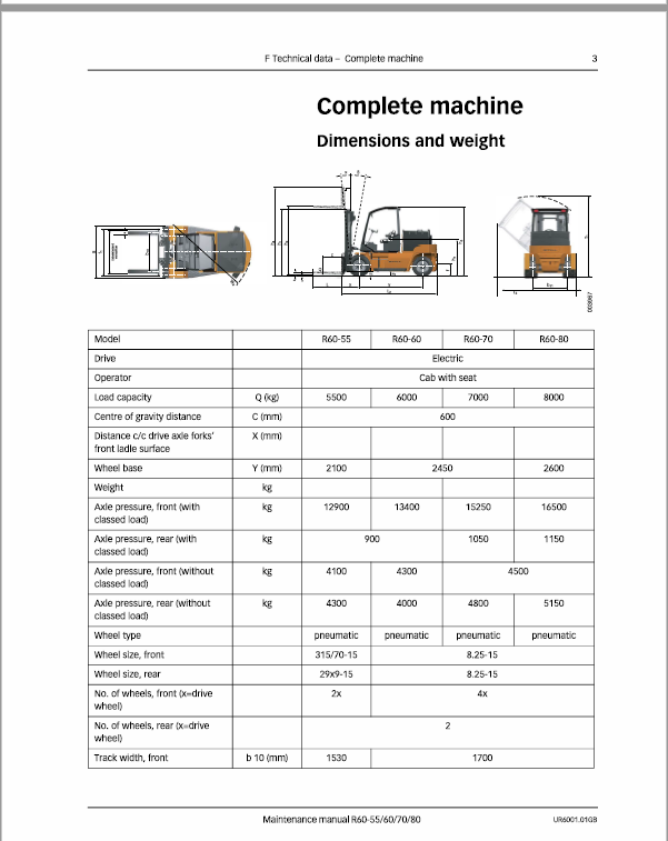 Still Electric Fork Truck R60-55, R60-60, R60-70, R60-80