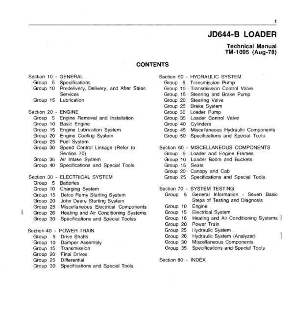 John Deere 644B Loader Service Manual TM-1095