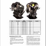Still Engine VW 1.9 SDI (BXT,BEU) Workshop Repair Manual