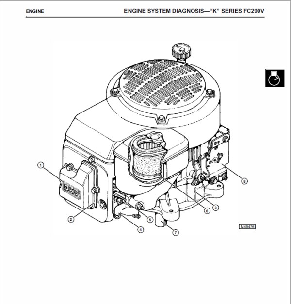 [SCHEMATICS_4US]  John Deere GX70, GX75, GX85, SX85, GX95, SRX75, SRX95 Mowers Service Manual | John Deere Srx95 Wiring Schematic |  | The Repair Manual