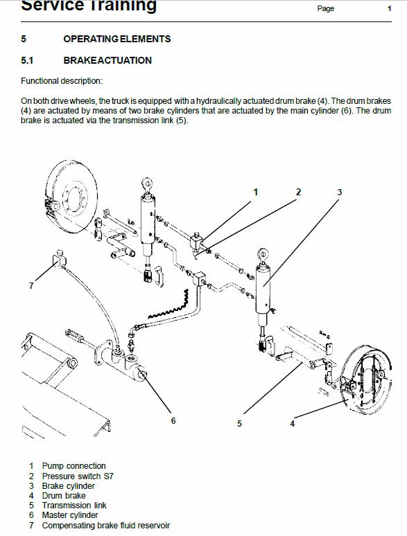 Still ESM10 Counter Balanced Workshop Repair Manual