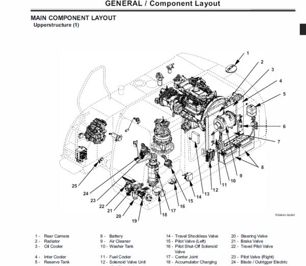 Hitachi ZX170W-3 and ZX190W-3 Excavator Service Manual
