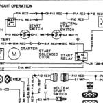 John Deere 444D, 544D and 644D Loader Service Manual TM-1341