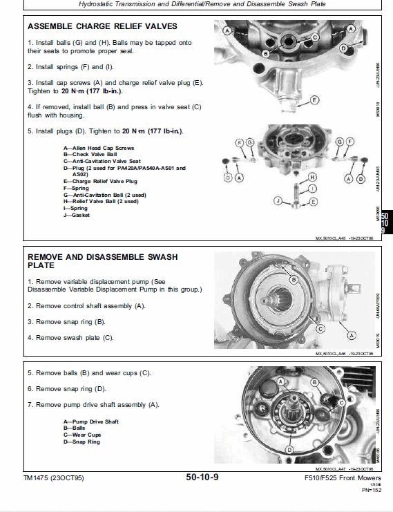 John Deere F510, F525 Front Mowers Service Manual TM-1475