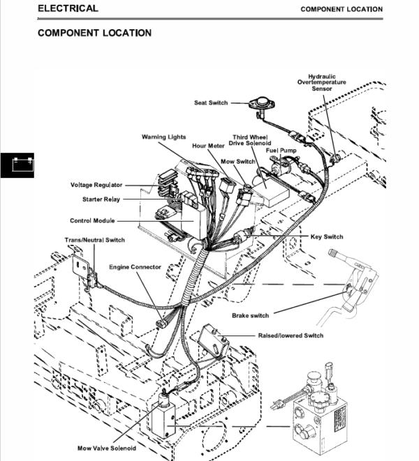 john deere 2653, 2653a utility mower service manual  4