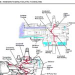 John Deere LX172, LX173, LX176, LX178, LX186, LX188 Lawn Tractor Service Manual