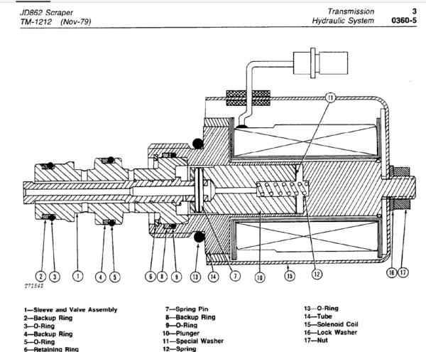 John Deere 862 Scraper Service Manual TM-1212