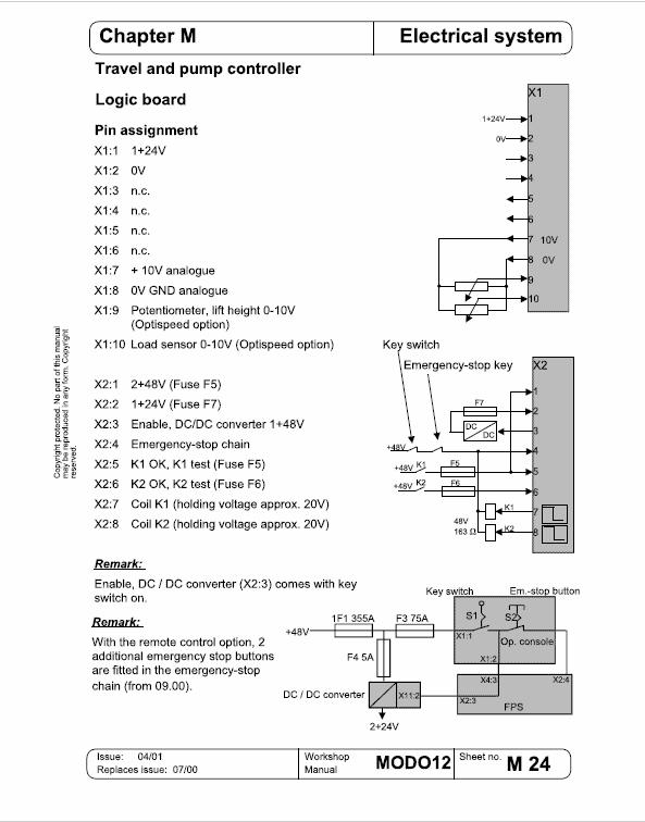 OM PIMESPO Modo 12 Order Picker Workshop Repair Manual
