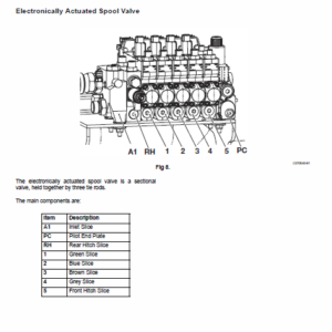 JCB 8280, 8310 Fastrac Service Manual