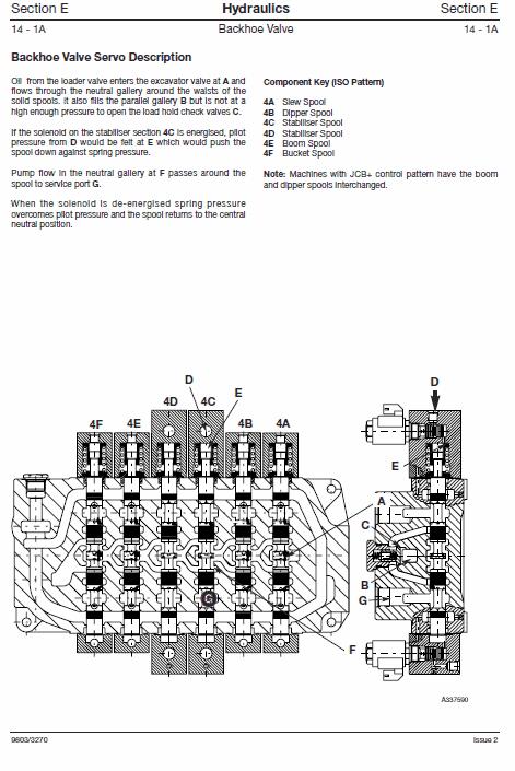 Jcb 214 Loader Backhoe Wiring Diagram. . Wiring Diagram Jcb Backhoe Wiring Diagram on