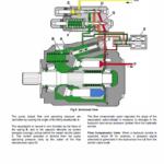 JCB TM310 Wheeled Loader Shovel Service Manual