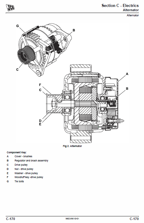 Jcb 2.5, 3.0, 3.5 Lift Teletruk Service Manual