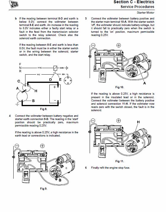 JCB FM25 Mower Service Manual