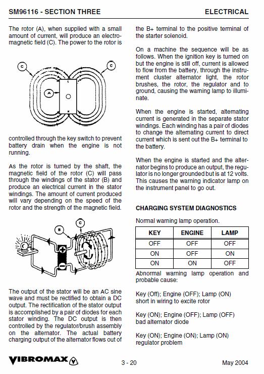 Jcb Vibromax Vm116,146,166,186 Single Drum Roller Service Manual