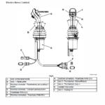 Jcb 526-60 Loadall Telescopic Handlers Service Manual