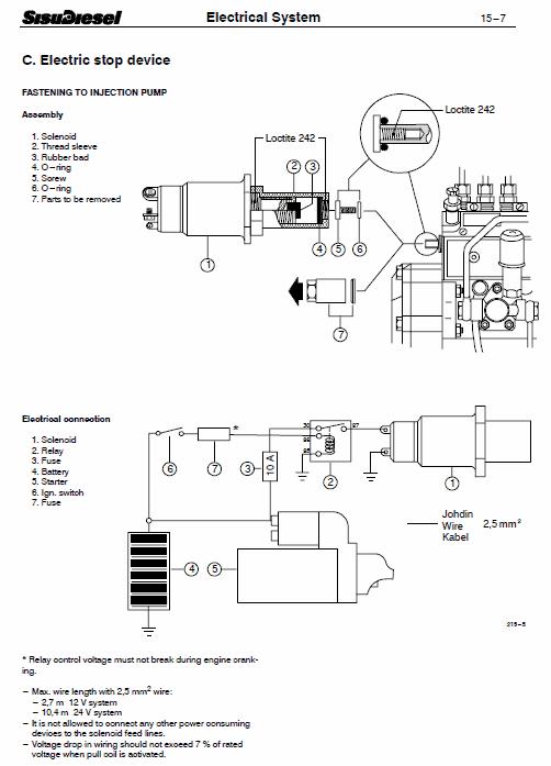 Sisudielsel 320, 420, 620, 634 Engines Workshop Service Manual