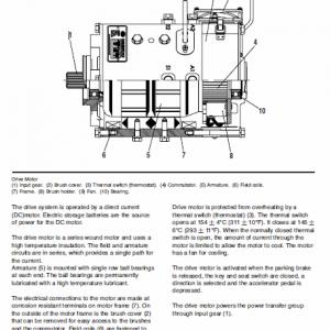 Doosan Daewoo B15t-5, B18t-5, B20t-5, B16x-5, B18x-5, B20x-5 Forklift Service Manual