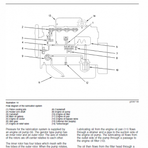 Perkins Engines 800 Series Workshop Repair Service Manual