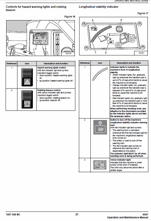 Massey Ferguson Mf 8947 Telescopic Handler Service Manual