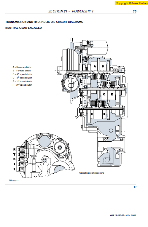 New Holland Lm1340, Lm1342 And Lm1345 Telehandlers Manual