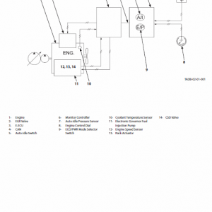 Hitachi Zx38u-5a Excavator Service Manual