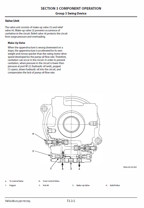Hitachi Zx65usb-5a And Zx65usb-5b Excavator Service Manual