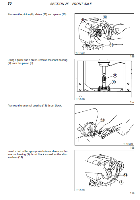 Case Tx130, Tx140 And Tx170 Telescopic Handler Service Manual