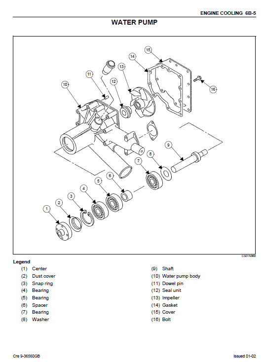 50cc Repair Manual