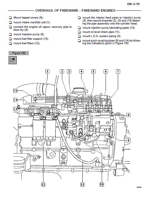 Iveco F4be0484e, F4be0684d And F4be0684b Engines Service Manual