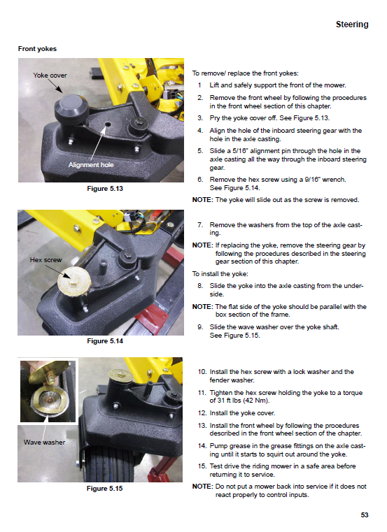 Cub Cadet RZT S Series (2012 and After) Service Manual