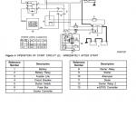 Doosan Dx235n Excavator Service Manual