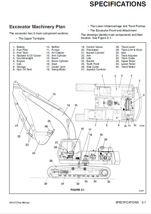Daewoo Solar S330lc-3 Excavator Service Manual