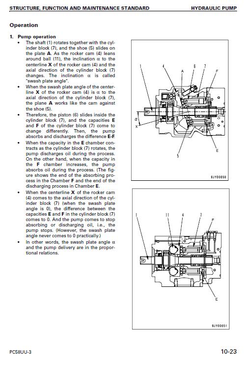 Komatsu Pc58uu-3 Excavator Service Manual