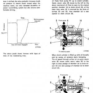 Komatsu D75s-3 Dozer Service Manual