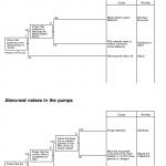 Komatsu Pc95-1 Excavator Service Manual