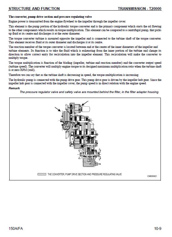 Komatsu 150a And 150fa Hydraulic Crane Service Manual