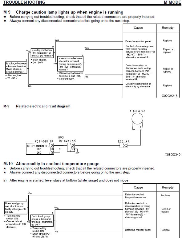 Komatsu Pc200z-6le Excavator Service Manual