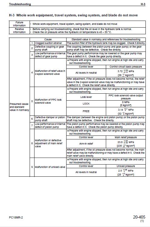 Komatsu Pc18mr-2 Excavator Service Manual