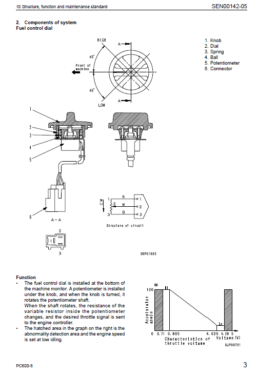Komatsu Pc600-8 And Pc600lc-8 Excavator Service Manual
