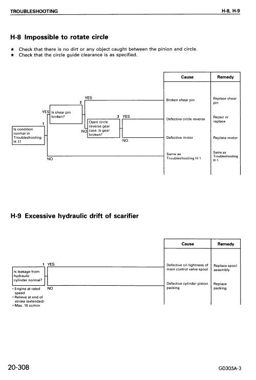Komatsu Gd305a-3 Motor Grader Service Manual