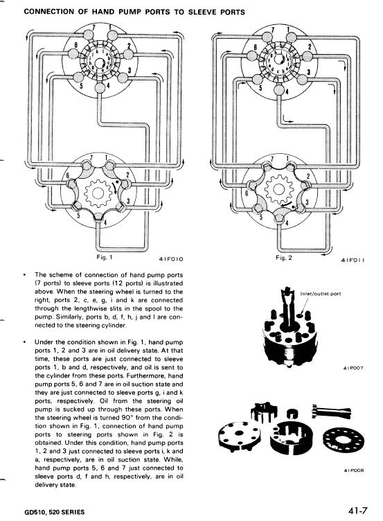 Komatsu Gd510r-1, Gd515a-1 Motor Grader Manual