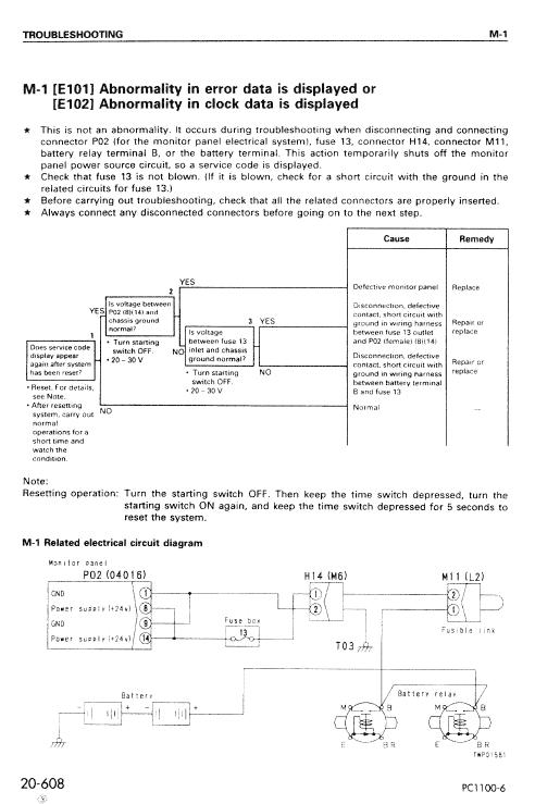 Komatsu Pc1100-6, Pc1100sp-6, Pc1100lc-6 Excavator Manual