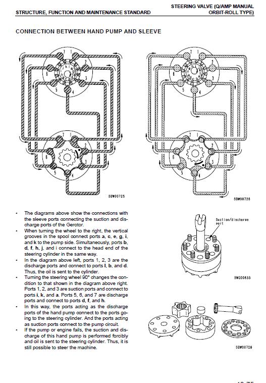 Komatsu Gd555-3c, Gd655-3c, Gd675-3c Grader Service Manual