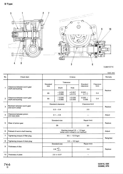 Komatsu Gd621, Gd622, Gd623, Gd625 Motor Grader Service Manual