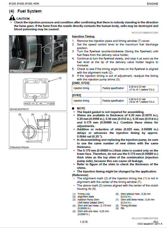 Kubota B1220, B1620, B1820 Tractor Workshop Manual