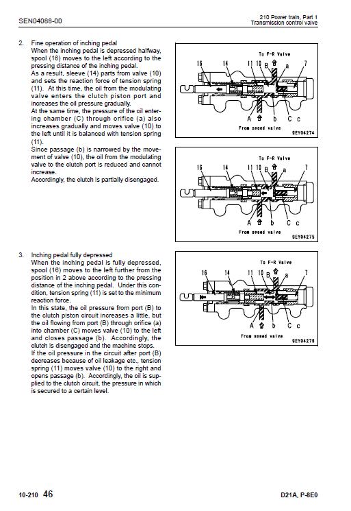 Komatsu D21a-8e0 And D21p-8e0 Dozer Service Manual