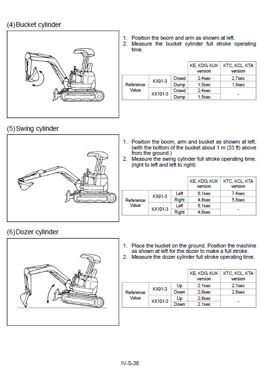 Kubota Kx91-3, Kx101-3 Excavator Workshop Service Manual