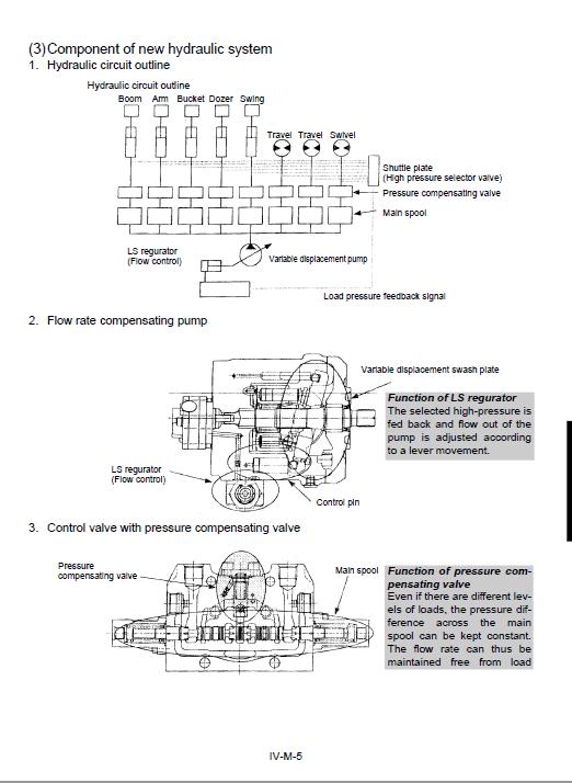 Kubota Kx121-3, Kx161-3 Excavator Workshop Service Manual