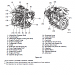 Komatsu 82e-6, 84e-6, 88e-6, 94e-6, 98e-6 Series Engine Manual